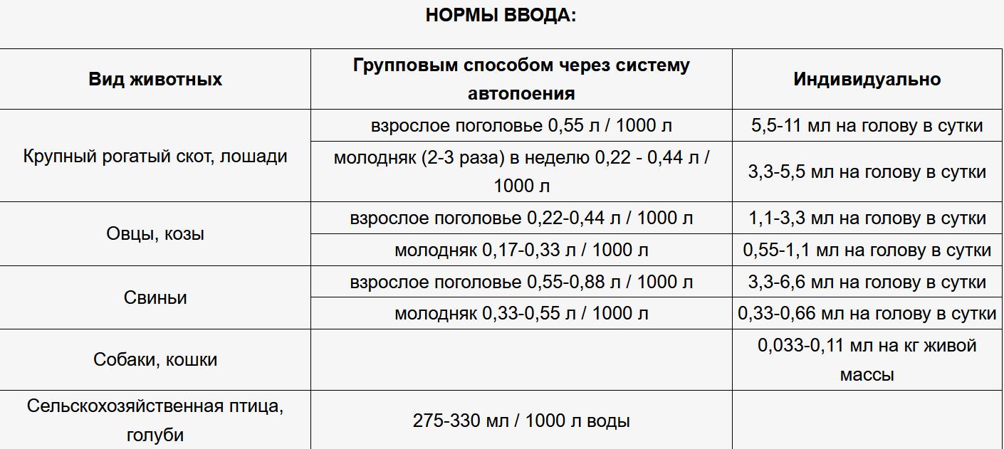 Препарат Гамматоник