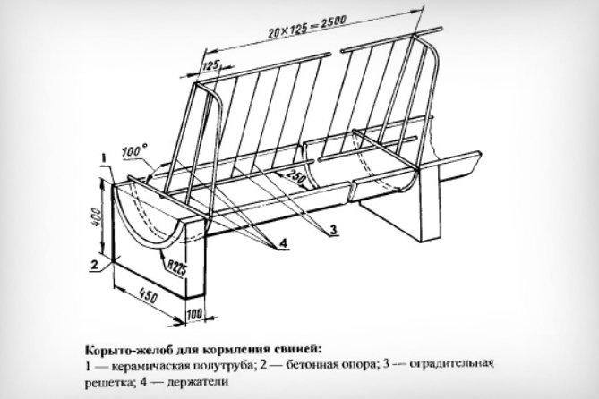 Схема кормушки для свиней из трубы