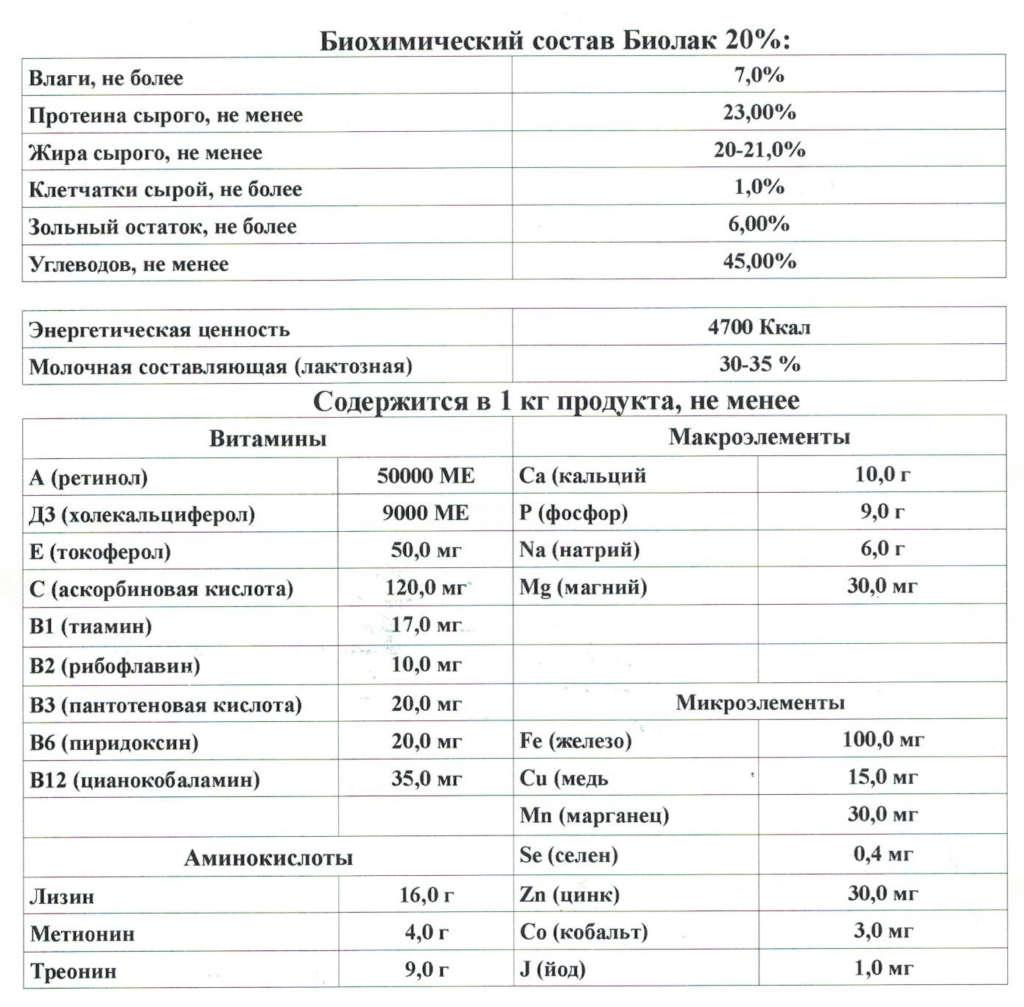 Состав ЗЦМ Биолак